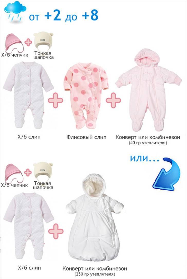 Как одеть ребенка летом модно